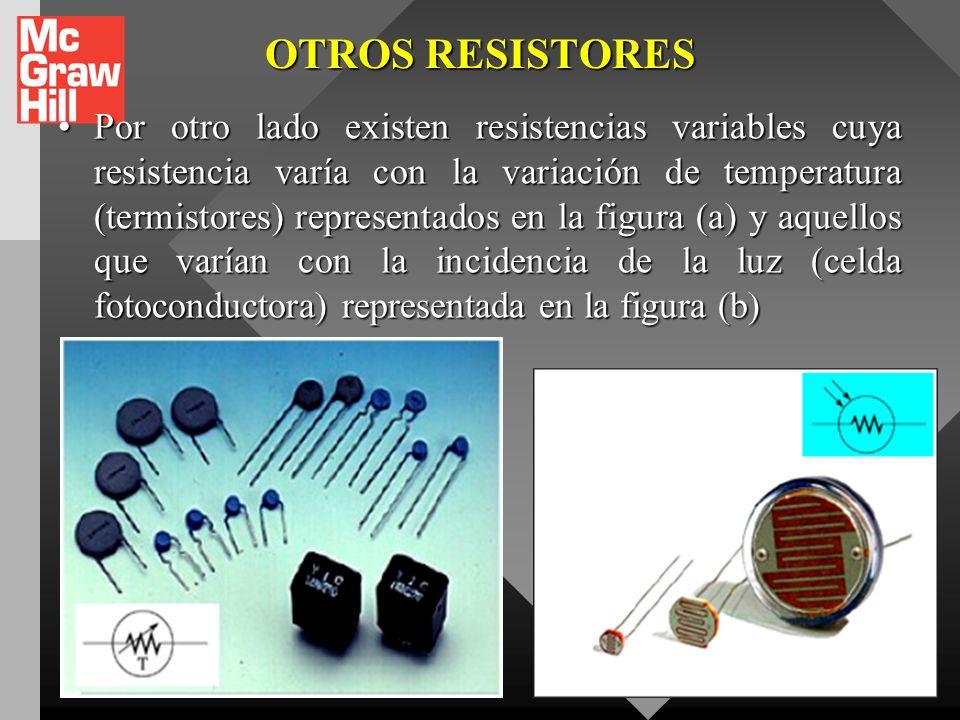 REÓSTATO Una de las resistencia variables muy utilizado en el laboratorio es el Reóstato (R h ), el cual tiene un control deslizante, y tres conectore