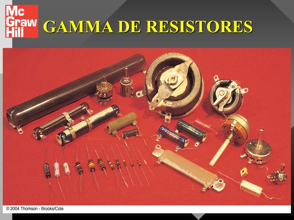 OTROS RESISTORES Por otro lado existen resistencias variables cuya resistencia varía con la variación de temperatura (termistores) representados en la