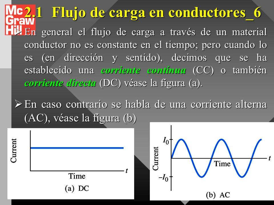 2.1Flujo de carga en conductores_6 En general el flujo de carga a través de un material conductor no es constante en el tiempo; pero cuando lo es (en dirección y sentido), decimos que se ha establecido una corriente contínua (CC) o también corriente directa (DC) véase la figura (a).