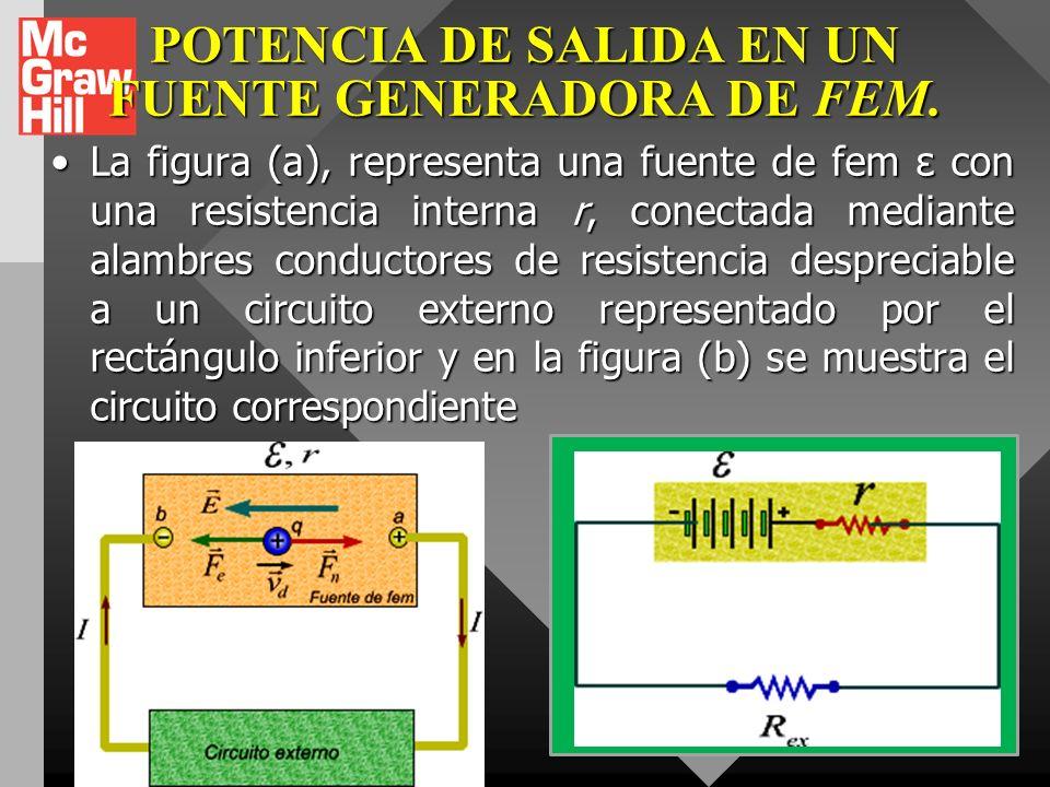 Resistencia pura Si el elemento del circuito es un resistor la diferencia de potencial entre los extremos según la ley de Ohm es ( V=IR). Entonces, la