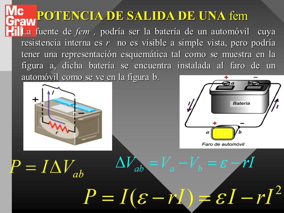 POTENCIA DE SALIDA EN UN FUENTE GENERADORA DE fem. La figura (a), representa una fuente de fem ε con una resistencia interna r, conectada mediante ala
