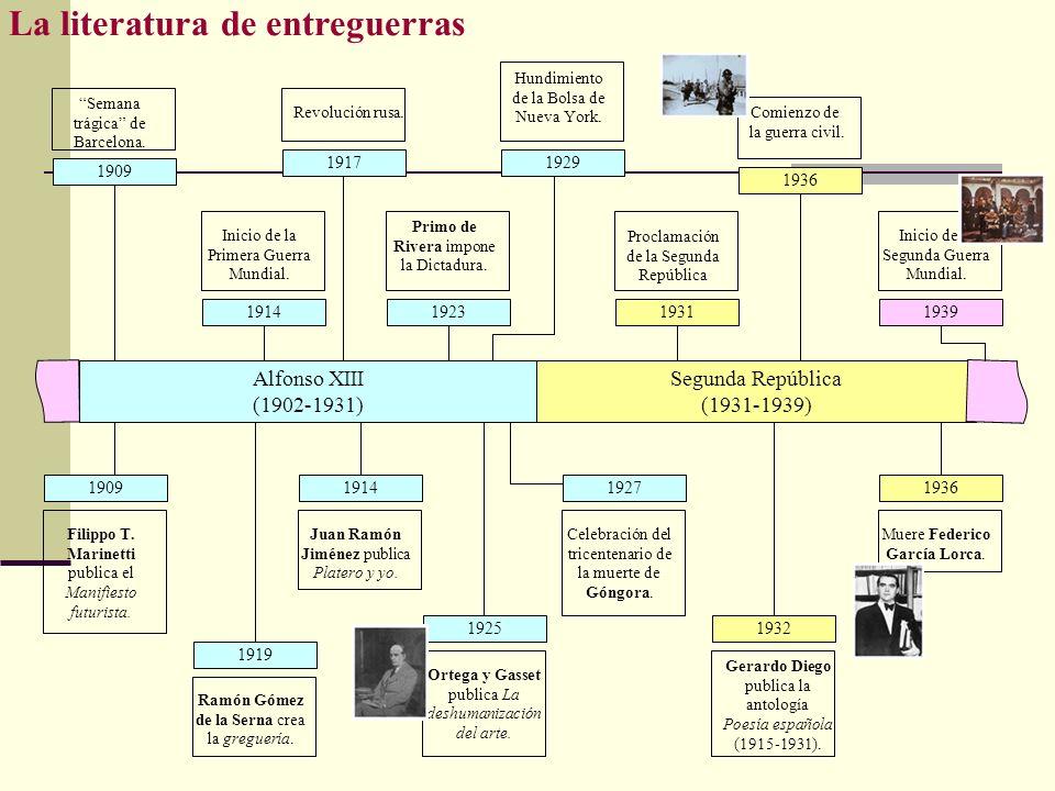 Alfonso XIII (1902-1931) Segunda República (1931-1939) La literatura de entreguerras 1931 Proclamación de la Segunda República 1936 Comienzo de la gue