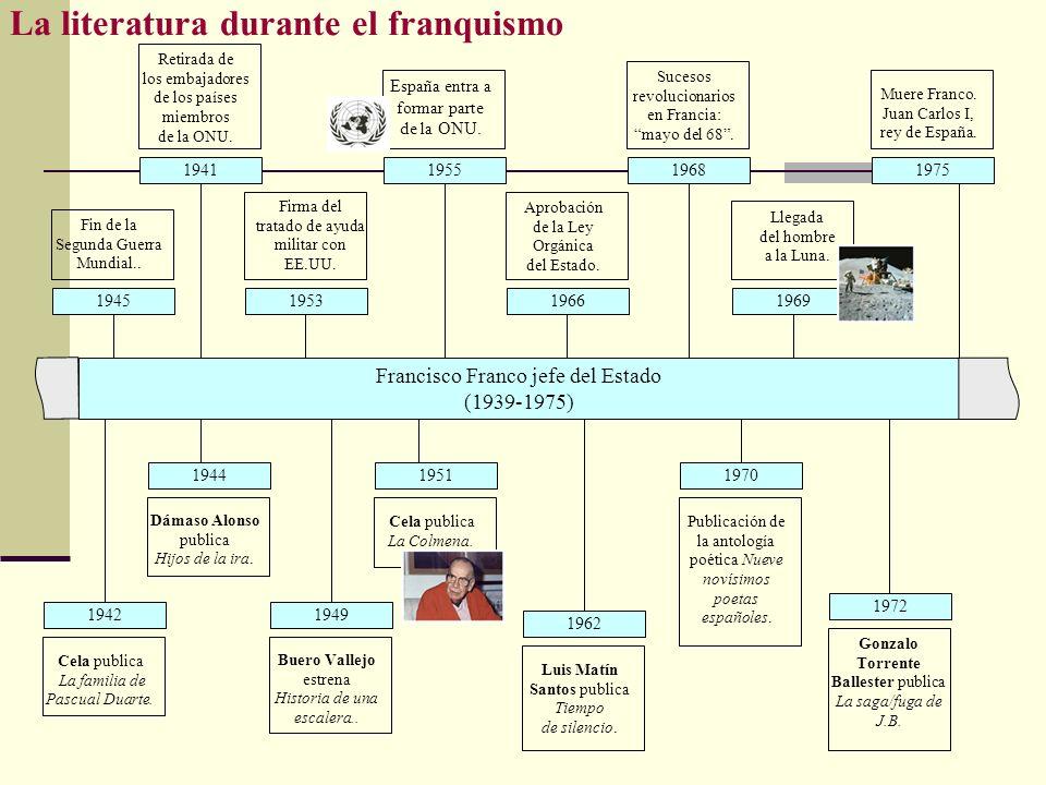 Francisco Franco jefe del Estado (1939-1975) La literatura durante el franquismo 1966 Aprobación de la Ley Orgánica del Estado. 1969 Llegada del hombr