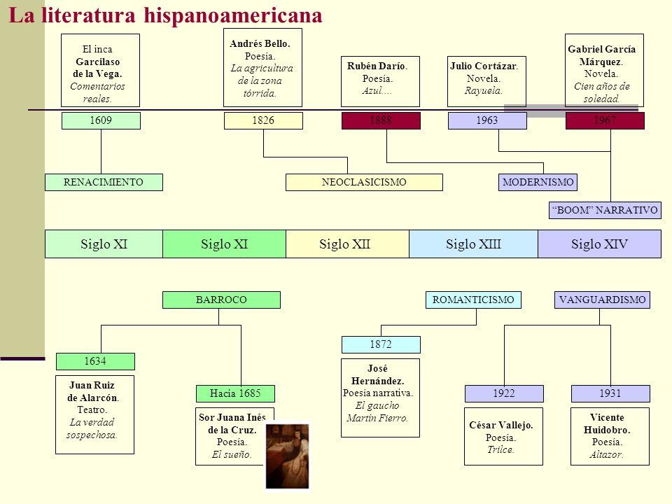 Siglo XISiglo XIISiglo XIIISiglo XIV La literatura hispanoamericana RENACIMIENTO 1609 El inca Garcilaso de la Vega. Comentarios reales. 18261963 Julio