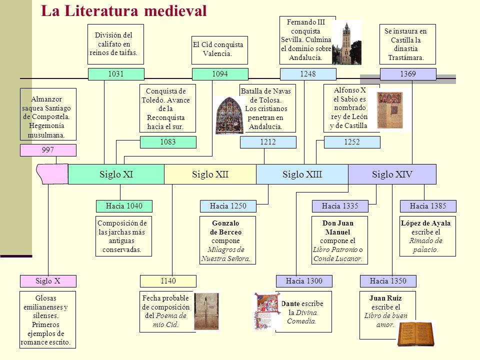 Siglo XISiglo XIISiglo XIIISiglo XIV La Literatura medieval 997 Almanzor saquea Santiago de Compostela. Hegemonía musulmana. 1031 División del califat