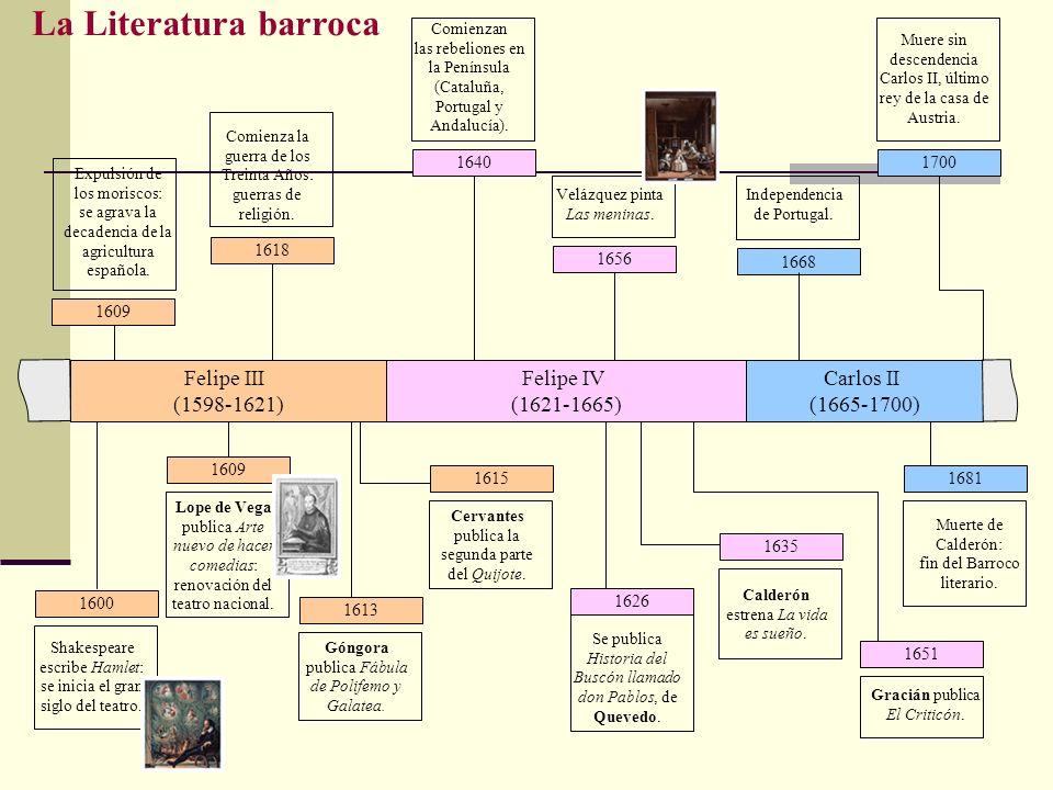 Felipe III (1598-1621) Felipe IV (1621-1665) Carlos II (1665-1700) La Literatura barroca 1609 Expulsión de los moriscos: se agrava la decadencia de la