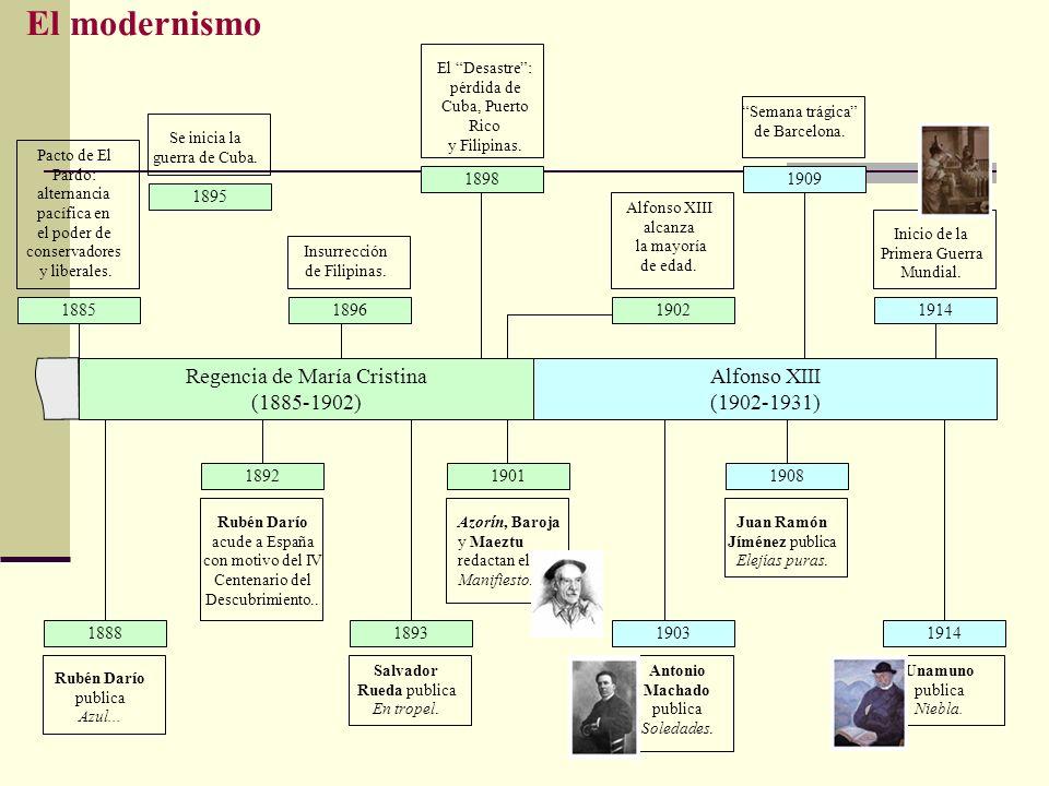 Regencia de María Cristina (1885-1902) Alfonso XIII (1902-1931) El modernismo 1885 Pacto de El Pardo: alternancia pacífica en el poder de conservadore