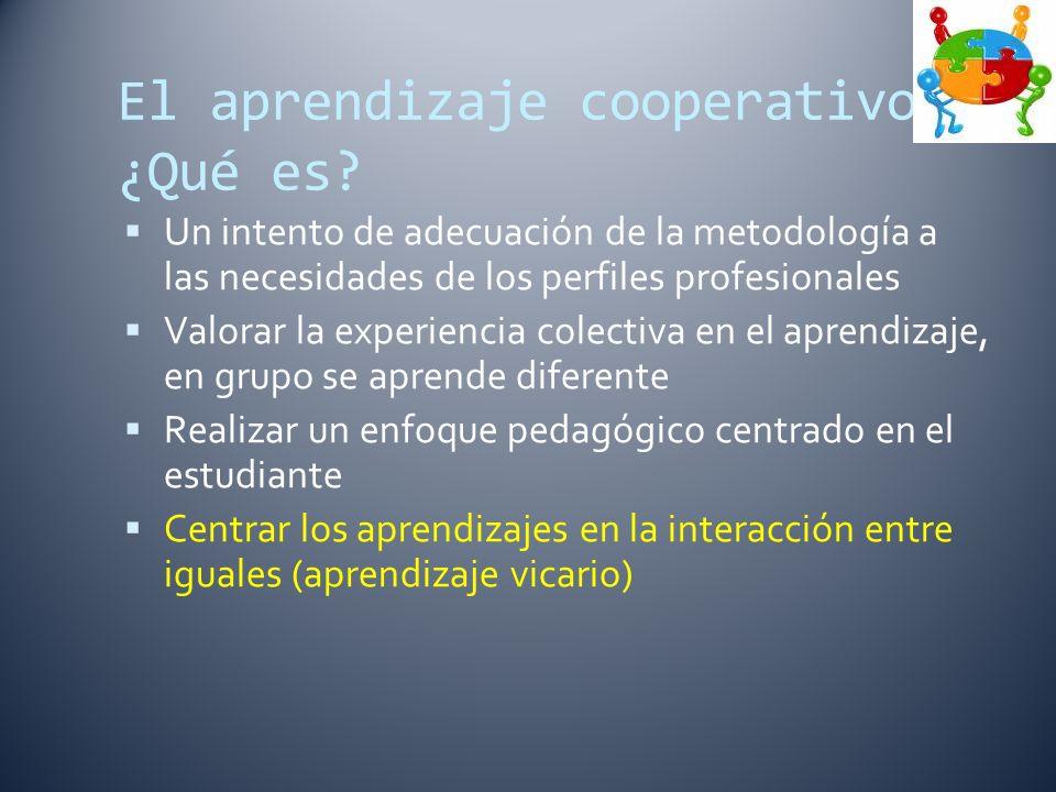 El aprendizaje cooperativo ¿Qué es.