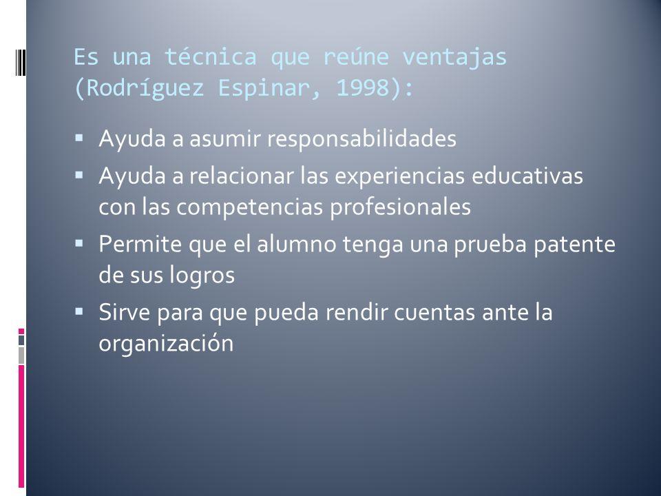 Es una técnica que reúne ventajas (Rodríguez Espinar, 1998): Ayuda a asumir responsabilidades Ayuda a relacionar las experiencias educativas con las competencias profesionales Permite que el alumno tenga una prueba patente de sus logros Sirve para que pueda rendir cuentas ante la organización