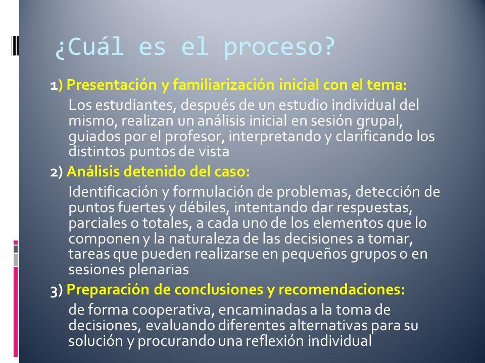 ¿Cuál es el proceso.