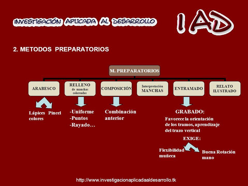 http://www.investigacionaplicadaaldesarrollo.tk 2.