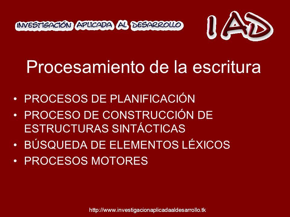 http://www.investigacionaplicadaaldesarrollo.tk Procesamiento de la escritura PROCESOS DE PLANIFICACIÓN PROCESO DE CONSTRUCCIÓN DE ESTRUCTURAS SINTÁCTICAS BÚSQUEDA DE ELEMENTOS LÉXICOS PROCESOS MOTORES