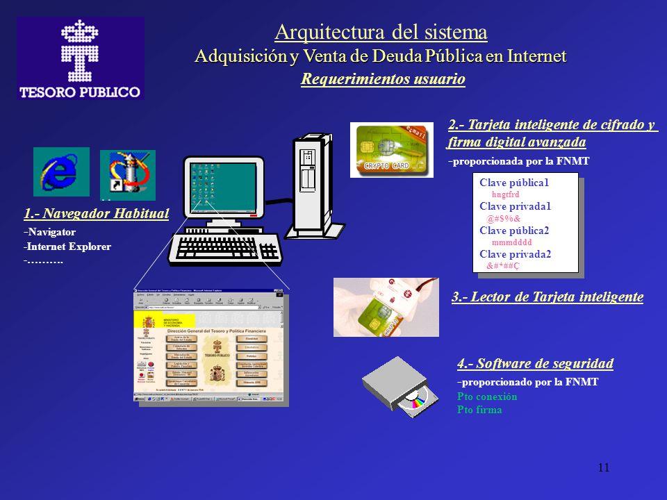 11 Adquisición y Venta de Deuda Pública en Internet Arquitectura del sistema Adquisición y Venta de Deuda Pública en Internet Requerimientos usuario 1.- Navegador Habitual - Navigator -Internet Explorer -……….