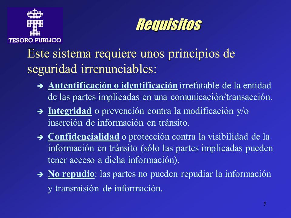 5 Requisitos Autentificación o identificación irrefutable de la entidad de las partes implicadas en una comunicación/transacción. Integridad o prevenc