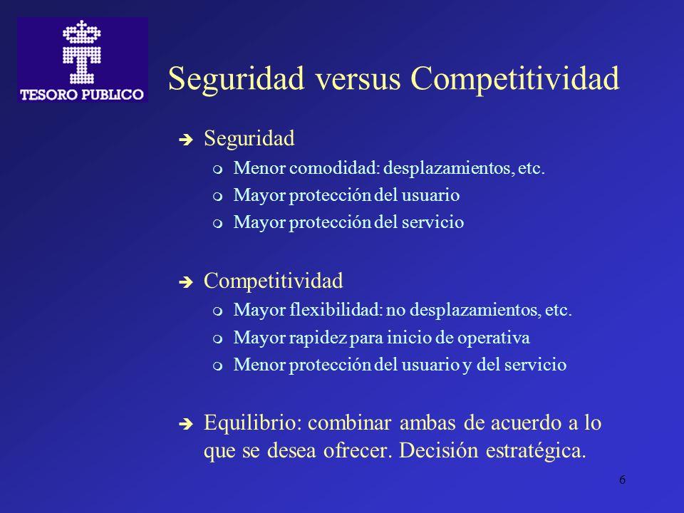 6 Seguridad versus Competitividad Seguridad Menor comodidad: desplazamientos, etc. Mayor protección del usuario Mayor protección del servicio Competit