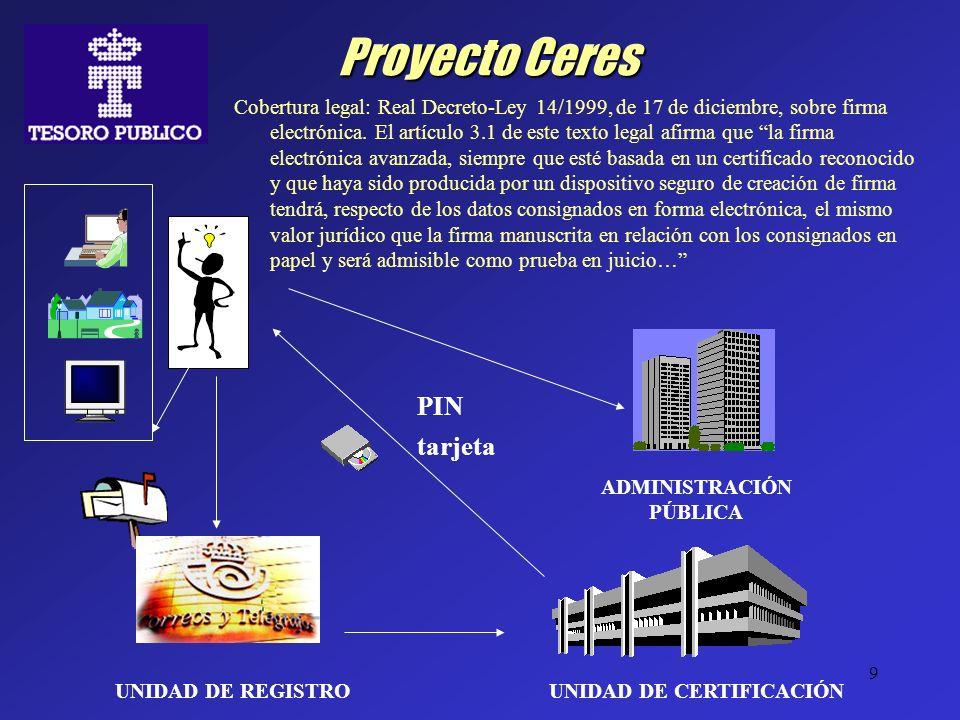 9 Proyecto Ceres ADMINISTRACIÓN PÚBLICA UNIDAD DE CERTIFICACIÓN PIN tarjeta UNIDAD DE REGISTRO Cobertura legal: Real Decreto-Ley 14/1999, de 17 de diciembre, sobre firma electrónica.