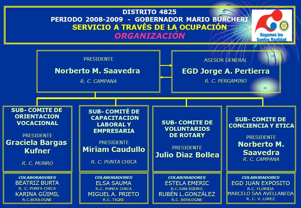 PRESIDENTE Norberto M. Saavedra R. C. CAMPANA ASESOR GENERAL EGD Jorge A. Pertierra R. C. PERGAMINO SUB- COMITE DE ORIENTACIONVOCACIONALPRESIDENTE Gra