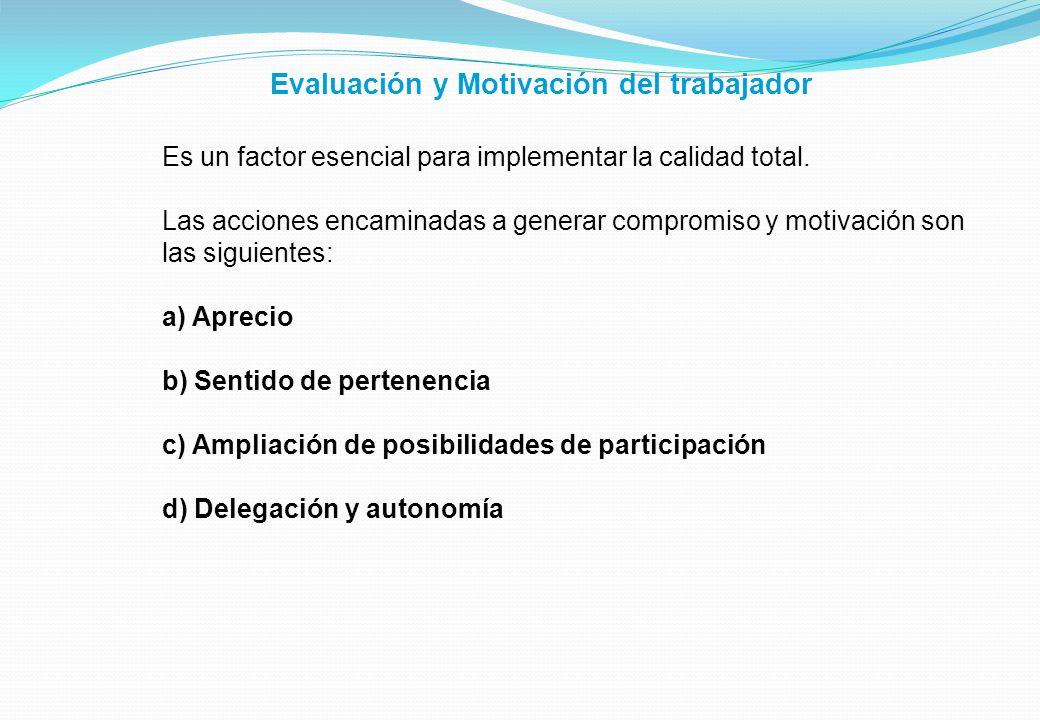 Evaluación y Motivación del trabajador Es un factor esencial para implementar la calidad total.