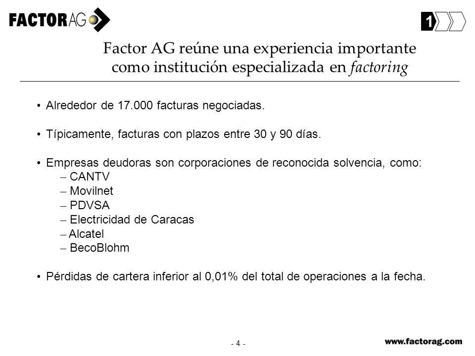 - 4 - Factor AG reúne una experiencia importante como institución especializada en factoring Alrededor de 17.000 facturas negociadas. Típicamente, fac
