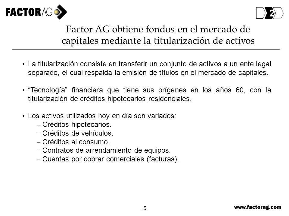 - 5 - Factor AG obtiene fondos en el mercado de capitales mediante la titularización de activos La titularización consiste en transferir un conjunto d
