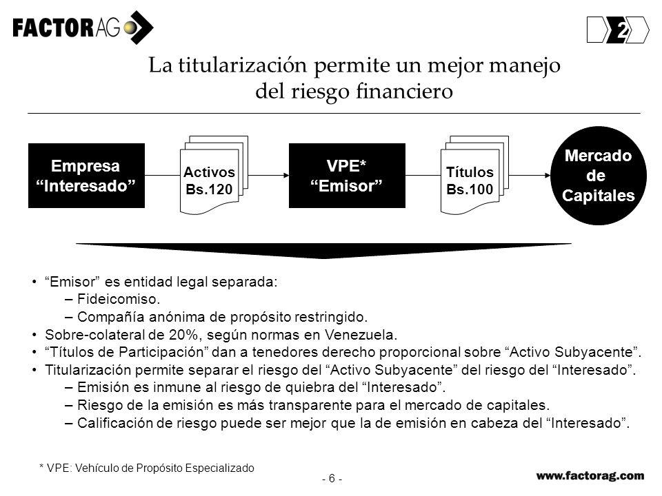 La titularización permite un mejor manejo del riesgo financiero - 6 - Empresa Interesado Emisor es entidad legal separada: – Fideicomiso. – Compañía a