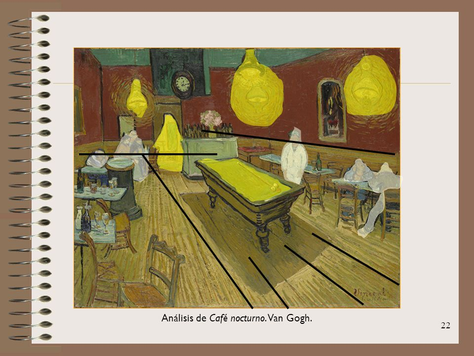 22 Análisis de Café nocturno. Van Gogh.