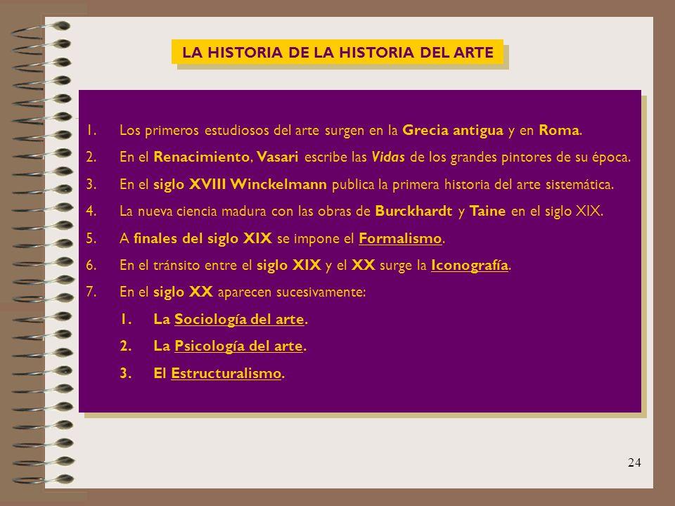 24 LA HISTORIA DE LA HISTORIA DEL ARTE 1.Los primeros estudiosos del arte surgen en la Grecia antigua y en Roma. 2.En el Renacimiento, Vasari escribe