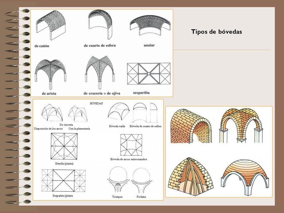 35 Tipos de bóvedas
