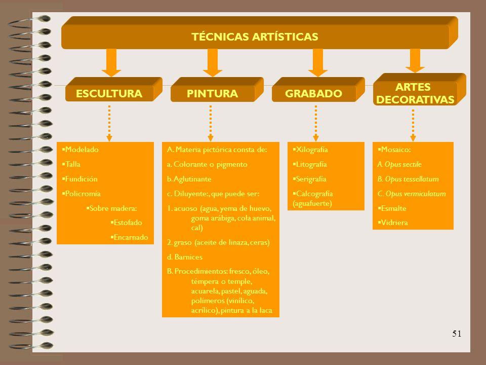 51 TÉCNICAS ARTÍSTICAS ESCULTURA Modelado Talla Fundición Policromía Sobre madera: Estofado Encarnado PINTURA A. Materia pictórica consta de: a. Color