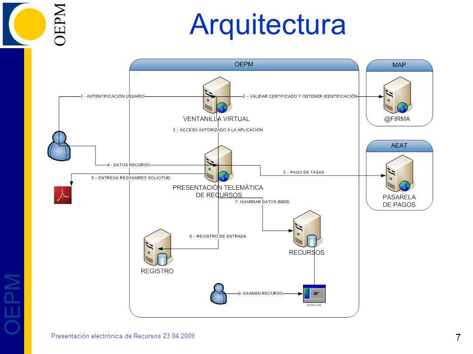 7 OEPM Arquitectura Presentación electrónica de Recursos 23.04.2009