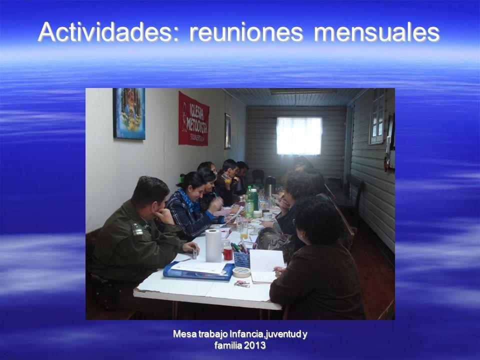 Mesa trabajo Infancia,juventud y familia 2013 Actividades: reuniones mensuales