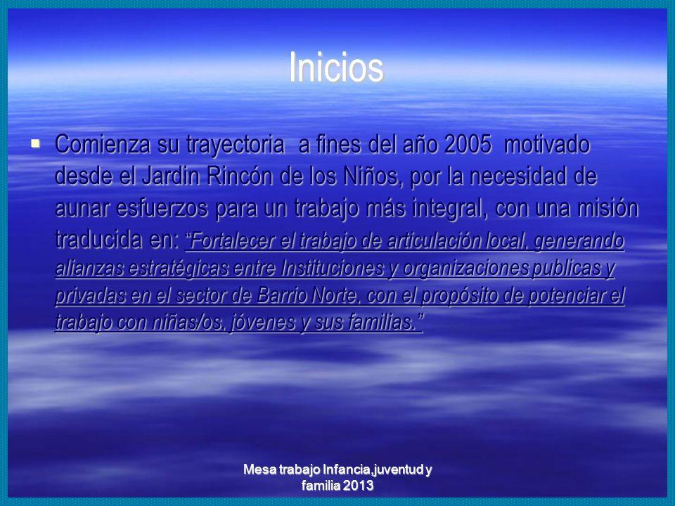 Mesa trabajo Infancia,juventud y familia 2013 ¿Quienes somos.