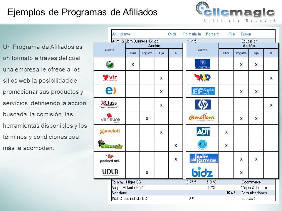 Ejemplos de Empresas con Programas de Afiliados Automotriz Operadoras de Telefonía Móvil Líneas Áreas Otros