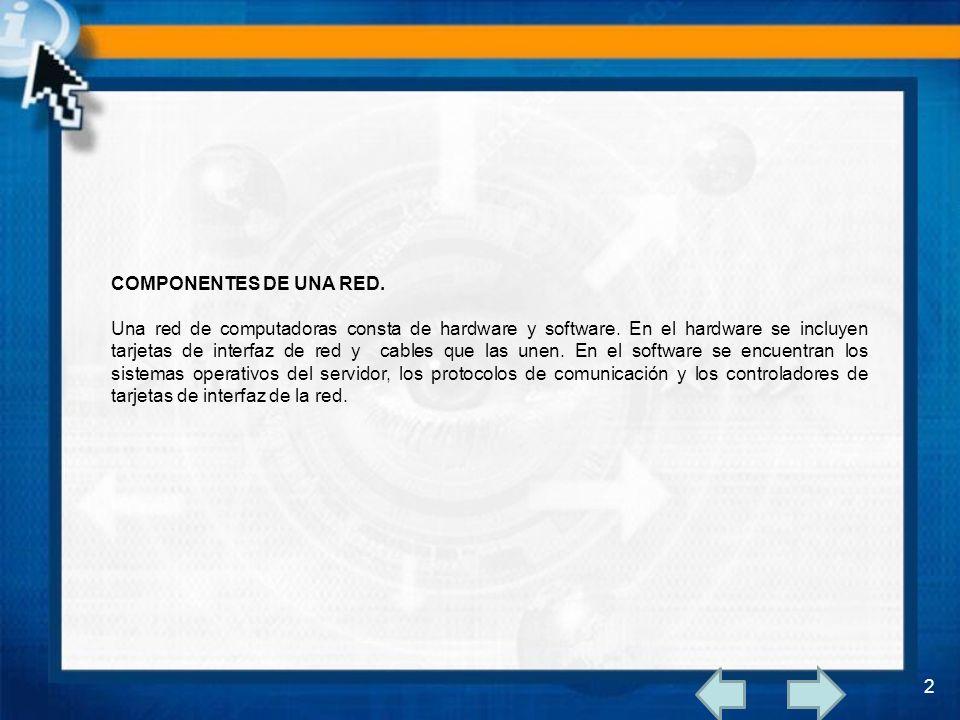 COMPONENTES DE UNA RED. Una red de computadoras consta de hardware y software. En el hardware se incluyen tarjetas de interfaz de red y cables que las