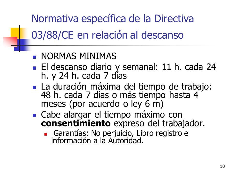 10 Normativa específica de la Directiva 03/88/CE en relación al descanso NORMAS MINIMAS El descanso diario y semanal: 11 h.