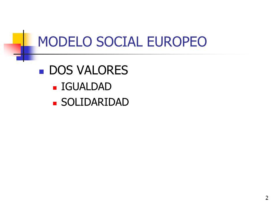 2 MODELO SOCIAL EUROPEO DOS VALORES IGUALDAD SOLIDARIDAD