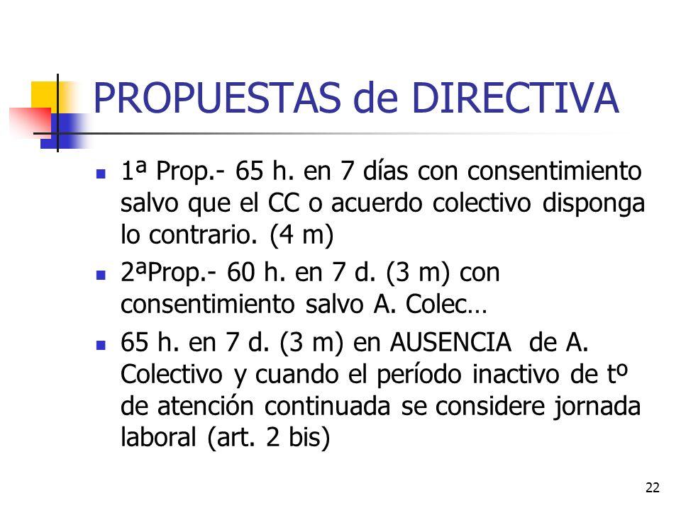22 PROPUESTAS de DIRECTIVA 1ª Prop.- 65 h.