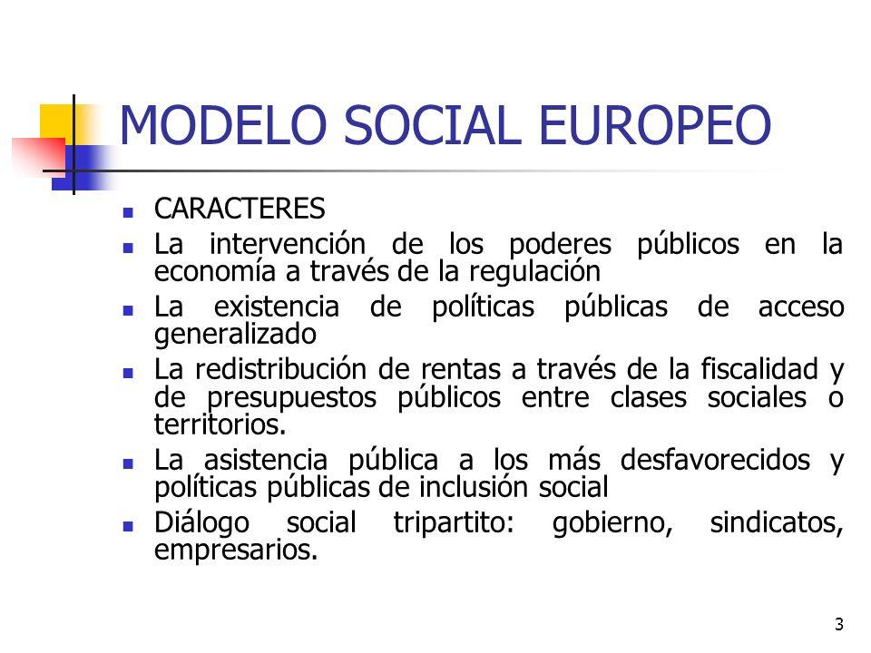 3 MODELO SOCIAL EUROPEO CARACTERES La intervención de los poderes públicos en la economía a través de la regulación La existencia de políticas públicas de acceso generalizado La redistribución de rentas a través de la fiscalidad y de presupuestos públicos entre clases sociales o territorios.