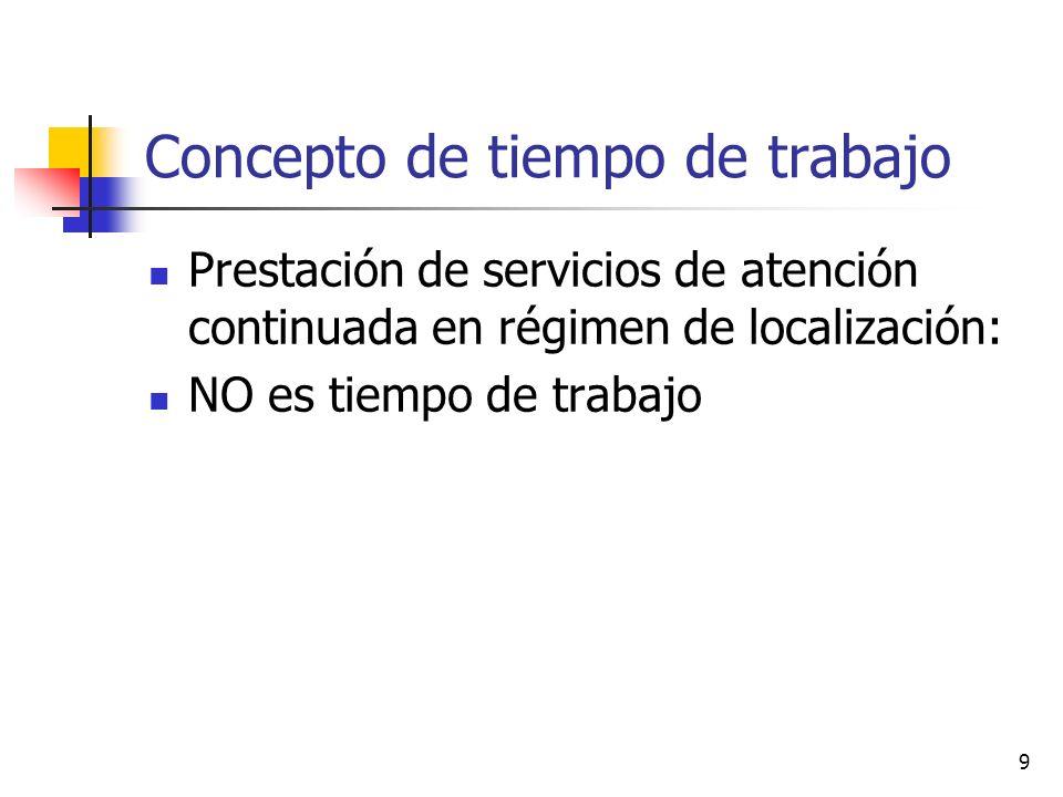 9 Concepto de tiempo de trabajo Prestación de servicios de atención continuada en régimen de localización: NO es tiempo de trabajo