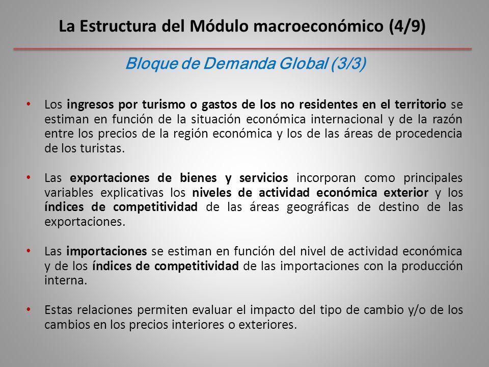 Los ingresos por turismo o gastos de los no residentes en el territorio se estiman en función de la situación económica internacional y de la razón entre los precios de la región económica y los de las áreas de procedencia de los turistas.