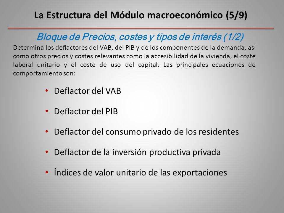 Deflactor del VAB Deflactor del PIB Deflactor del consumo privado de los residentes Deflactor de la inversión productiva privada Índices de valor unitario de las exportaciones Bloque de Precios, costes y tipos de interés (1/2) La Estructura del Módulo macroeconómico (5/9) Determina los deflactores del VAB, del PIB y de los componentes de la demanda, así como otros precios y costes relevantes como la accesibilidad de la vivienda, el coste laboral unitario y el coste de uso del capital.