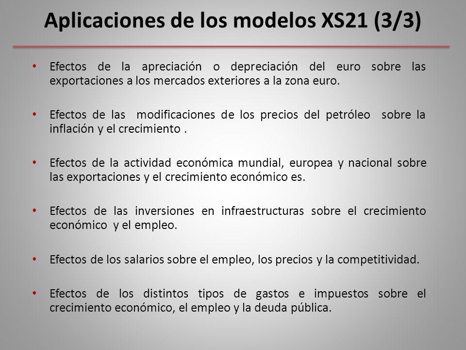 Efectos de la apreciación o depreciación del euro sobre las exportaciones a los mercados exteriores a la zona euro.