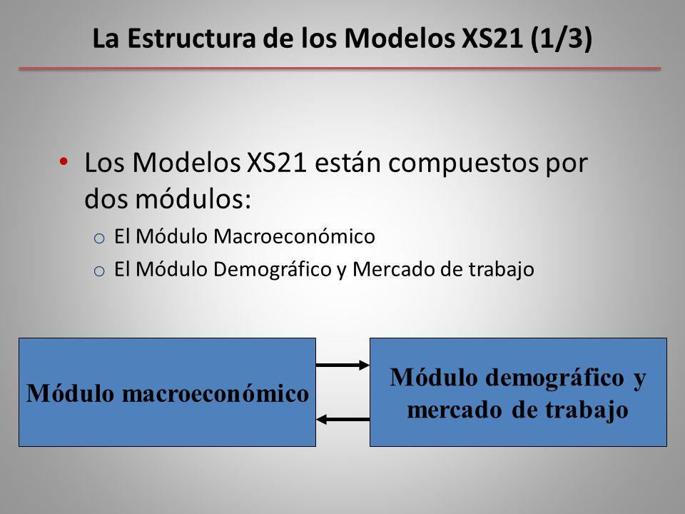 La Estructura de los Modelos XS21 (1/3) Los Modelos XS21 están compuestos por dos módulos: o El Módulo Macroeconómico o El Módulo Demográfico y Mercado de trabajo Módulo macroeconómico Módulo demográfico y mercado de trabajo
