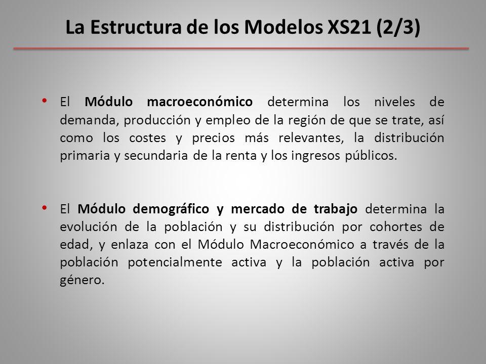 El modelo XS21 aplicado a un país o estado