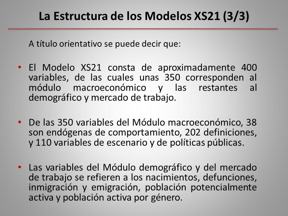 A título orientativo se puede decir que: El Modelo XS21 consta de aproximadamente 400 variables, de las cuales unas 350 corresponden al módulo macroeconómico y las restantes al demográfico y mercado de trabajo.