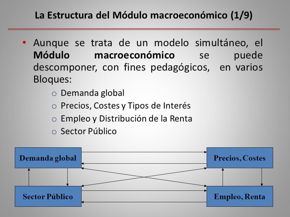 La Estructura del Módulo macroeconómico (1/9) Aunque se trata de un modelo simultáneo, el Módulo macroeconómico se puede descomponer, con fines pedagógicos, en varios Bloques: o Demanda global o Precios, Costes y Tipos de Interés o Empleo y Distribución de la Renta o Sector Público Demanda globalPrecios, Costes Sector PúblicoEmpleo, Renta