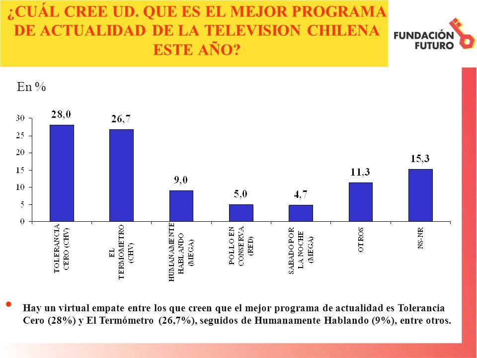¿CUÁL CREE UD.QUE ES EL MEJOR PROGRAMA ESTELAR DE LA TELEVISION CHILENA ESTE AÑO.