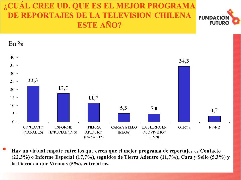 ¿CUÁL CREE UD. QUE ES EL MEJOR PROGRAMA DE REPORTAJES DE LA TELEVISION CHILENA ESTE AÑO.