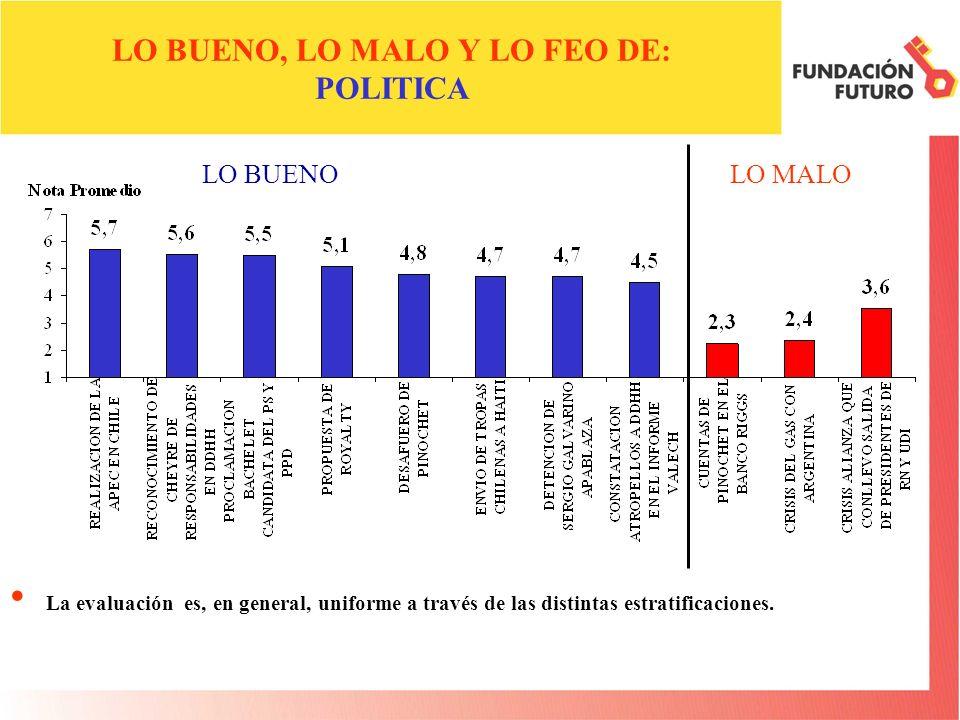 LO BUENOLO MALO LO BUENO, LO MALO Y LO FEO DE: DEPORTE La evaluación es, en general, uniforme a través de las distintas estratificaciones.