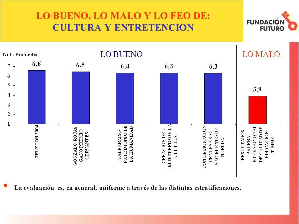 LO BUENOLO MALO LO BUENO, LO MALO Y LO FEO DE: CULTURA Y ENTRETENCION La evaluación es, en general, uniforme a través de las distintas estratificaciones.